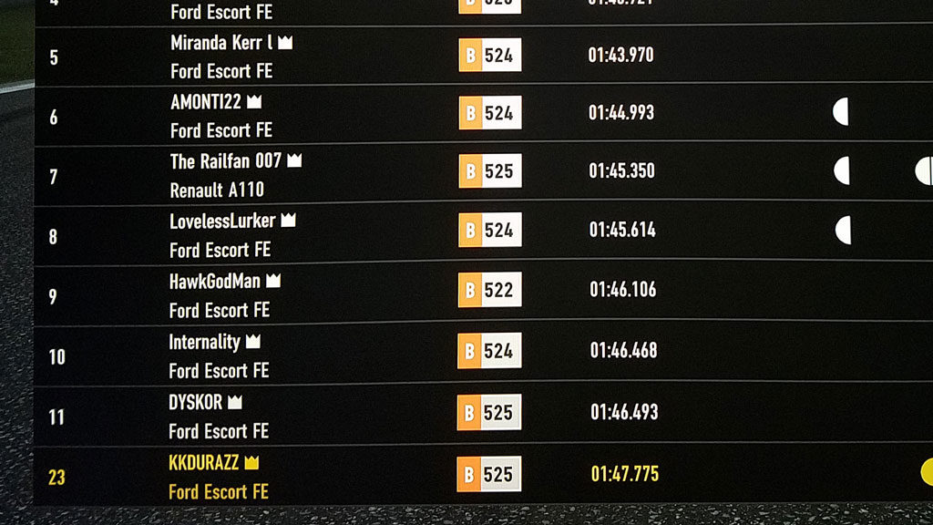 Top 25 time for Hockenheim National